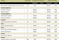 Kitchen Remodeling Cost Estimation sample