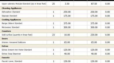 Kitchen Remodeling Cost Estimation sample