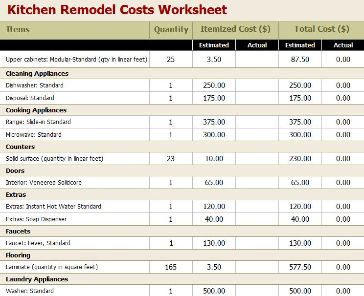 Small Kitchen Remodeling Calculator