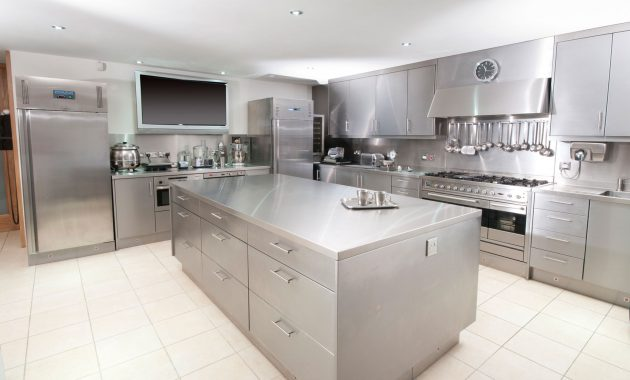 Kitchen Remodeling To Do List for Reselling