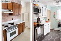 How To Remodel A Kitchen Cheap but Still Look Great