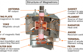 microwave magnetron structures