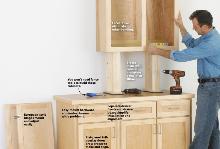 kitchen Cabinet without drawer